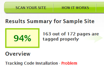 Sitescan verifies if Google Analytics Tracking Code is installed properly on your websitee report.